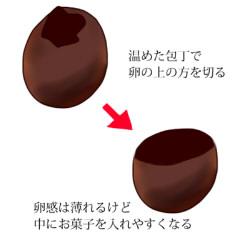 チョコのイースターエッグ